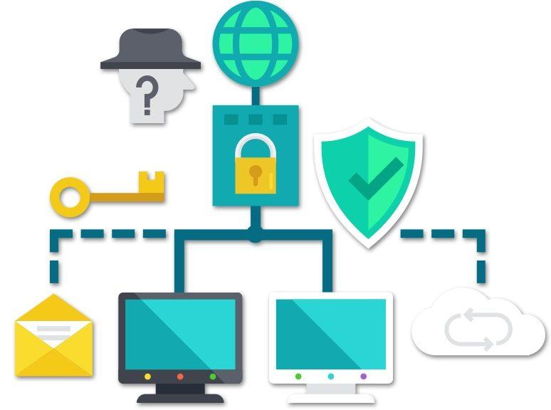 پشتیبانی و امنیت شبکه